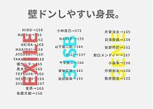 壁ドンしやすい身長差 EXILETRIBE 表!!!の画像(しやすいに関連した画像)