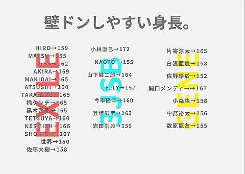 壁ドンしやすい身長差 EXILETRIBE 表!!!の画像(プリ画像)
