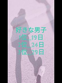 占いの画像(占いに関連した画像)