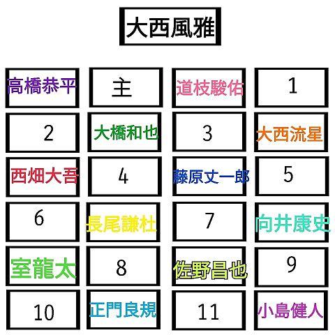 関ジュ学校第一弾!の画像(プリ画像)