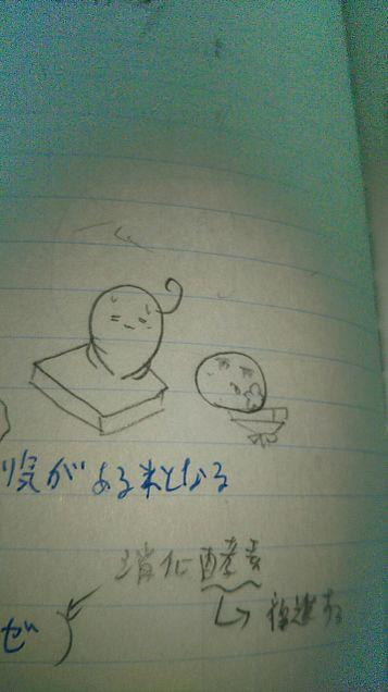 科学のノートの落書きの画像(プリ画像)
