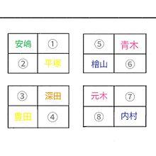 1 ー 5の教室の画像(内村颯太に関連した画像)