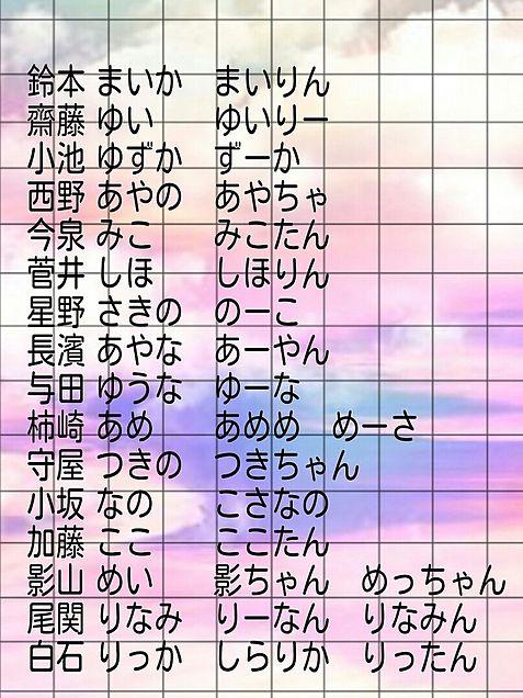 綺葉坂46  あだ名整理の画像(プリ画像)