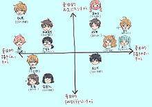 幸田もも子先生の画像(#センセイ君主に関連した画像)