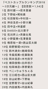 ベストカップルランキング2018~3次元編~の画像(神谷浩史/小野大輔に関連した画像)