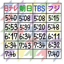 エンタメ時間表の画像(エンタメ(芸能)に関連した画像)