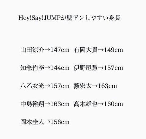 Hey!Say!JUMPが壁ドンしやすい身長の画像(プリ画像)