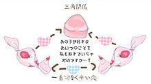 三角関係の画像(プリ画像)
