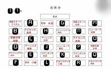 妄想座席表の画像(すゑひろがりずに関連した画像)
