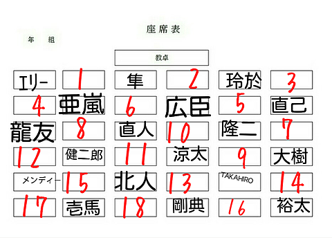 座席表の画像(プリ画像)