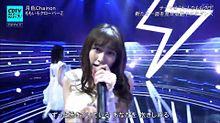 CDTVの画像(CDTVに関連した画像)