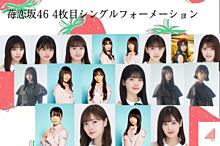 苺恋坂46 4thシングルの画像(苺恋坂46に関連した画像)