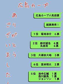 広島カープ人気投票の画像(プリ画像)