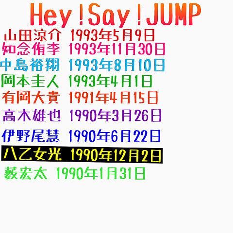 Hey!Say!JUMP  生年月日の画像 プリ画像