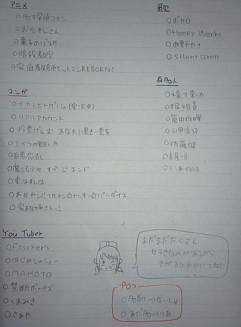 シュミ♥好きなものの画像(プリ画像)