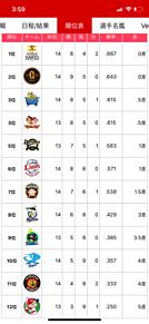 6月19日 プロ野球交流戦順位表 プリ画像