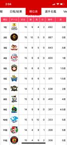 6月20日 プロ野球交流戦順位表 プリ画像