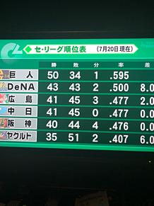 7月20日 プロ野球セリーグ順位表 プリ画像
