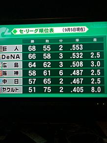 順位 表 プロ 野球 セリーグ