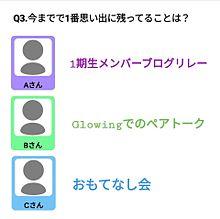 第2回OG会 Who am I? Q3