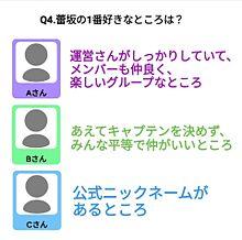 第2回OG会 Who am I? Q4