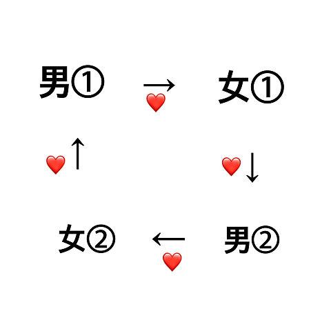 4人の関係の画像(プリ画像)