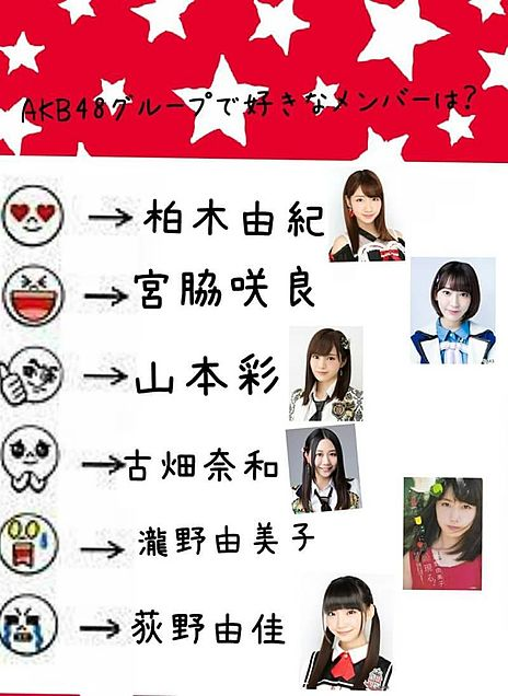 AKB48タイムラインの画像(プリ画像)