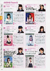 谷川聖 ひじりん AKB48選抜総選挙公式ガイドブック2015の画像(佐藤朱に関連した画像)