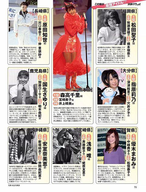 指原莉乃 柏木由紀 FLASH  47都道府県別最強アイドルの画像 プリ画像