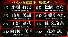 小栗有以 チーム8 AKB48 長久玲奈 くれにゃんの画像(プリ画像)