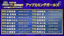 AKB48選抜総選挙 松岡はな 豊永阿紀 高畑結希 角ゆりあの画像(akb48/チーム8に関連した画像)
