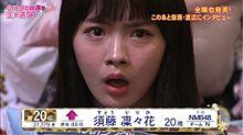 AKB48選抜総選挙 NMB48 須藤凜々花 中野麗来の画像(総選挙に関連した画像)