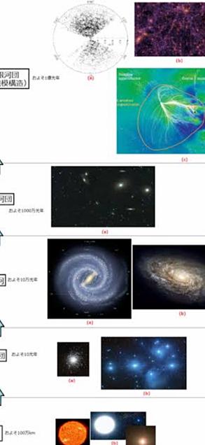 宇宙の流れの画像(プリ画像)