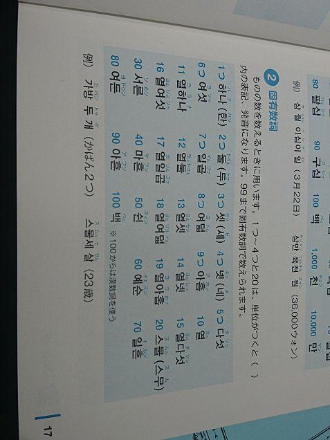 韓国語固有数字の画像(プリ画像)