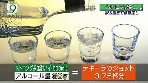 安定剤の画像(プリ画像)