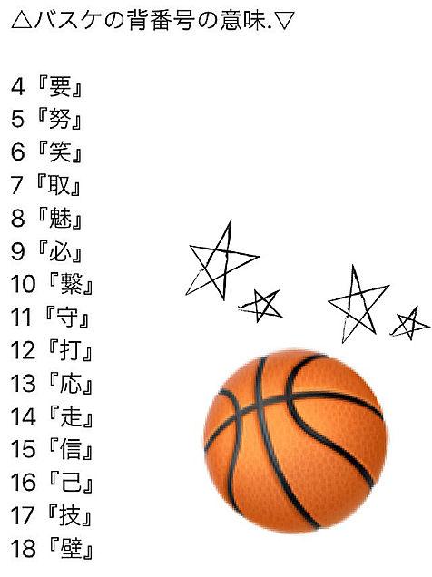 バスケ背番号の画像(プリ画像)