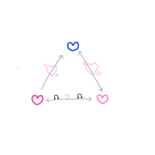 関係 三角