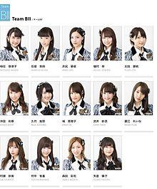 メンバー写真の画像(AKBグループに関連した画像)