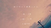 占い🔮の画像(占いに関連した画像)
