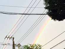 2つ虹が見えたんだ プリ画像