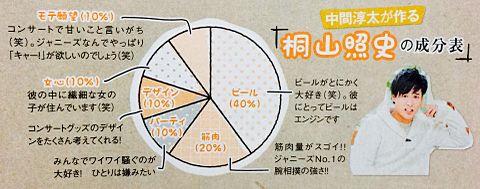 桐山照史の成分表の画像(プリ画像)