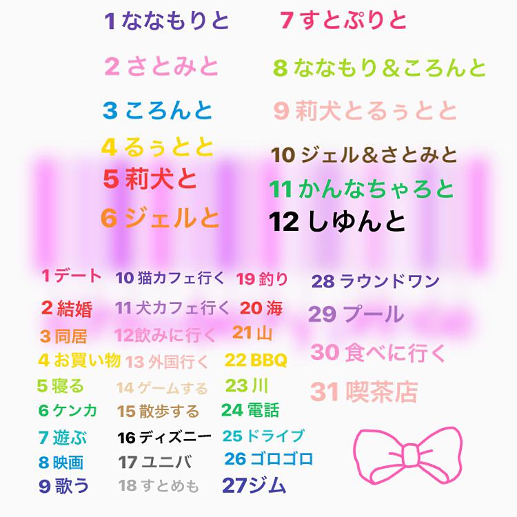 す と ぷり 誕生 日 すとぷり - Wikipedia