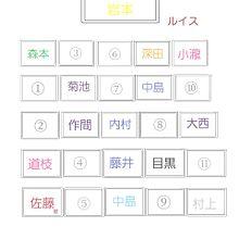 席替えタイムの画像(席替えに関連した画像)