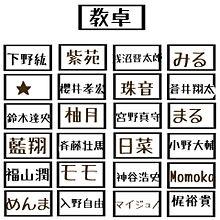 ~抽選結果~の画像(神谷浩史/小野大輔に関連した画像)