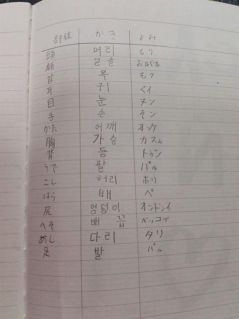 韓国語なの画像(プリ画像)