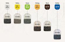 tea bagの画像(ティーバッグに関連した画像)