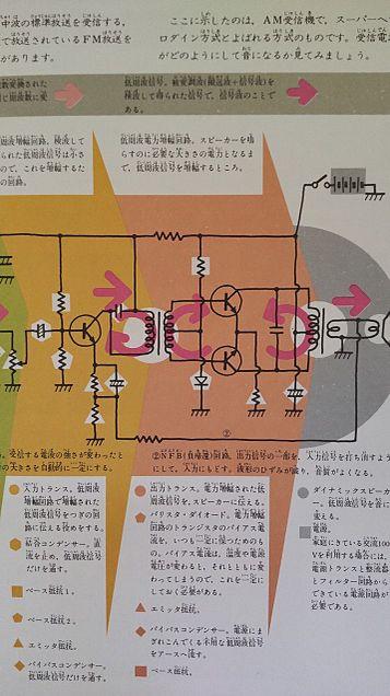 学研図鑑挿絵×1978年の画像(プリ画像)