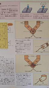 学研図鑑挿絵×1978年 プリ画像