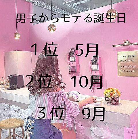 誕生日占いの画像(プリ画像)