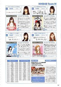 矢倉楓子 AKB48選抜総選挙公式ガイドブック2016の画像(プリ画像)